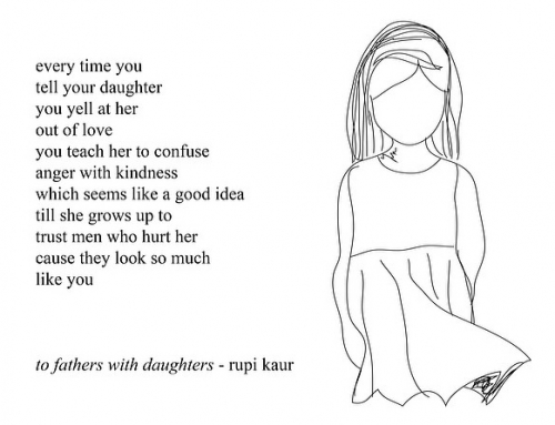 an analysis of rupi kaurs collection of poetry entitled milk and honey My thoughts on milk and honey by rupi kaur  find me on goodreads: tinyurlcom/y76zwpqd.